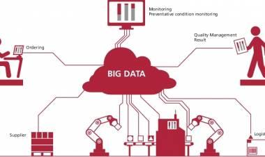 Data ve Endüstri